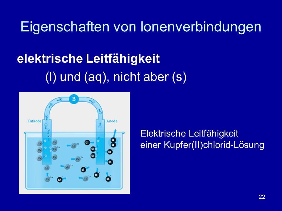 22 Eigenschaften von Ionenverbindungen elektrische Leitfähigkeit (l) und (aq), nicht aber (s) Elektrische Leitfähigkeit einer Kupfer(II)chlorid-Lösung