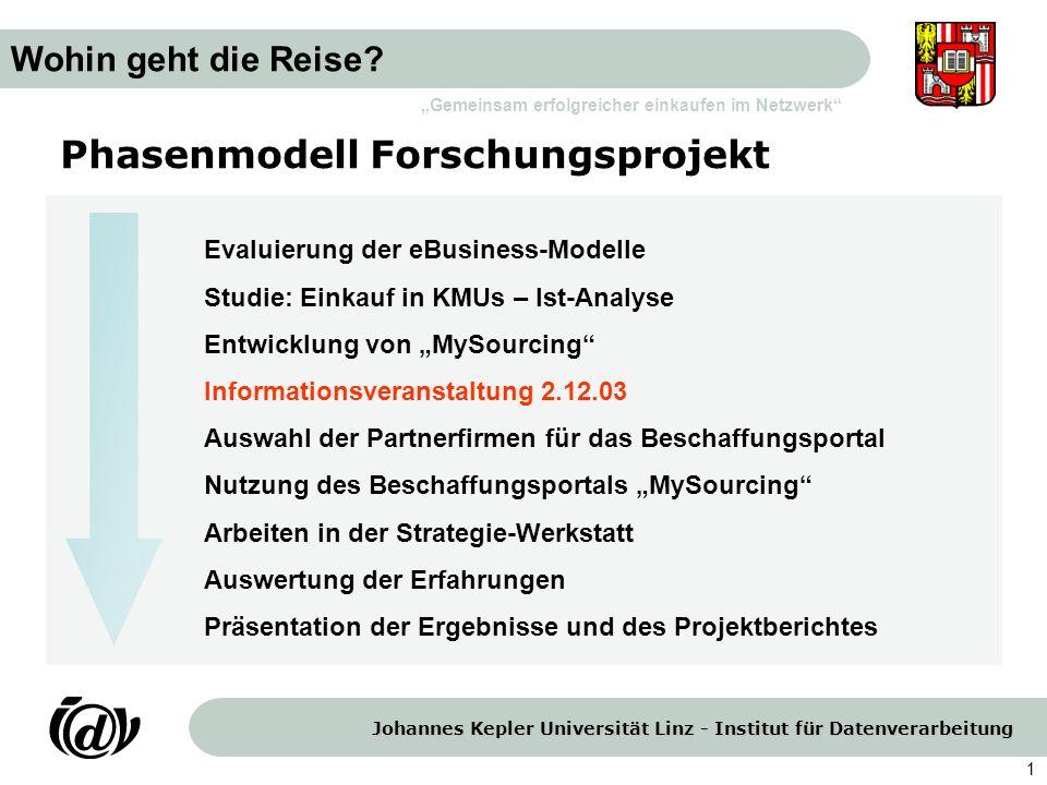 Johannes Kepler Universität Linz - Institut für Datenverarbeitung Gemeinsam erfolgreicher einkaufen im Netzwerk 1 Phasenmodell Forschungsprojekt Wohin