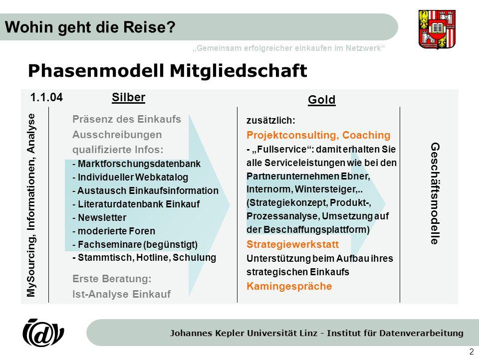 Johannes Kepler Universität Linz - Institut für Datenverarbeitung Gemeinsam erfolgreicher einkaufen im Netzwerk 2 Phasenmodell Mitgliedschaft Wohin ge