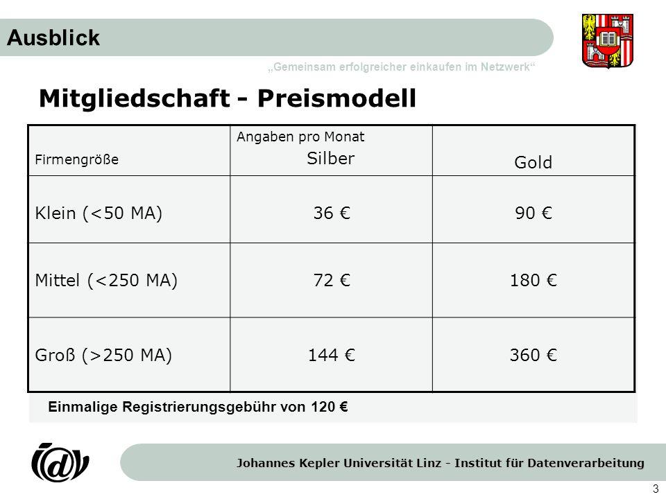 Johannes Kepler Universität Linz - Institut für Datenverarbeitung Gemeinsam erfolgreicher einkaufen im Netzwerk 3 Mitgliedschaft - Preismodell Ausblic