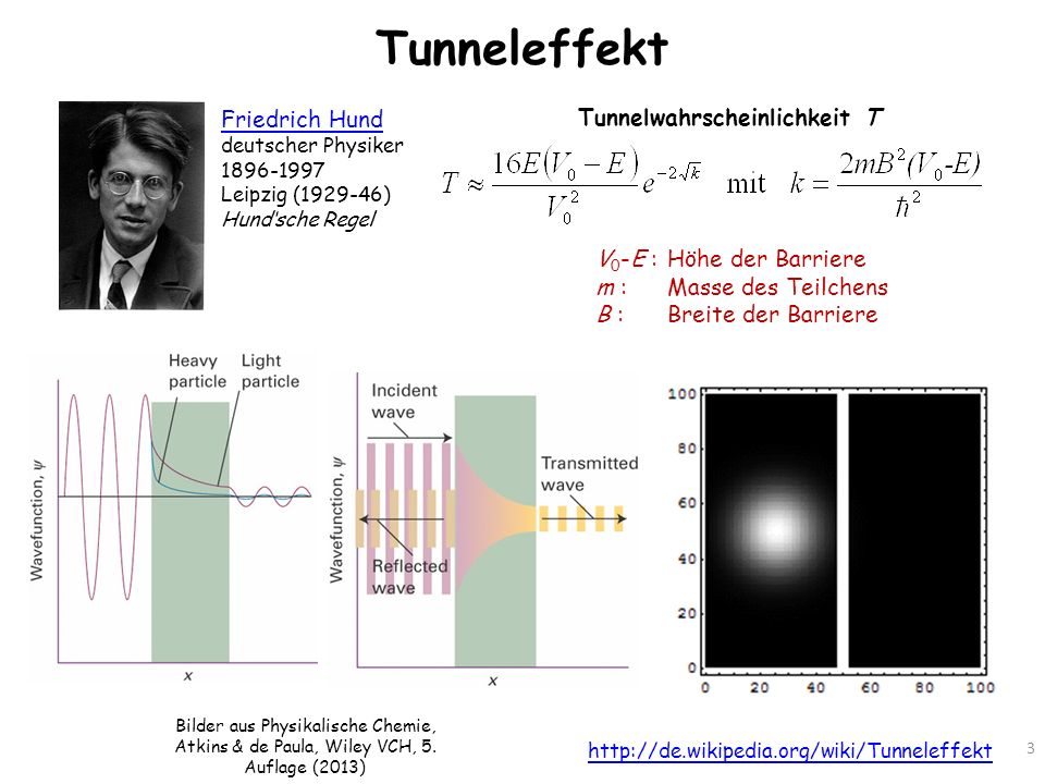 Tunneleffekt 3 Friedrich Hund deutscher Physiker 1896-1997 Leipzig (1929-46) Hundsche Regel http://de.wikipedia.org/wiki/Tunneleffekt Tunnelwahrschein