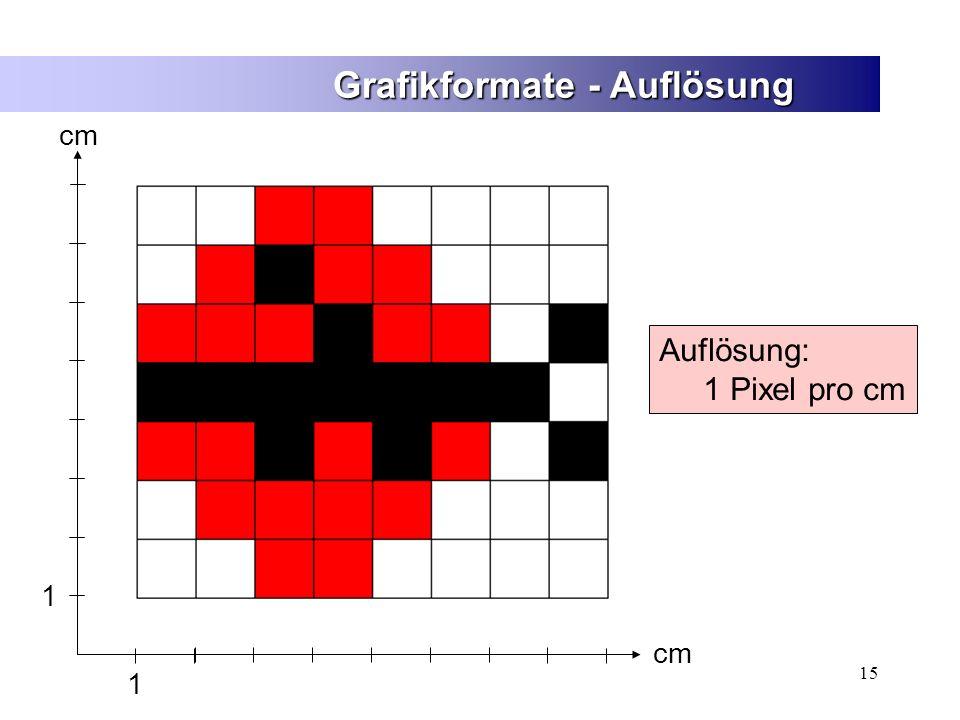 15 Grafikformate - Auflösung 1 1 cm Auflösung: 1 Pixel pro cm