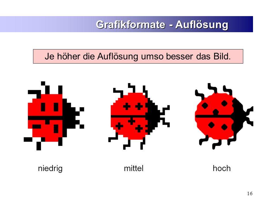 16 Grafikformate - Auflösung niedrigmittelhoch Je höher die Auflösung umso besser das Bild.