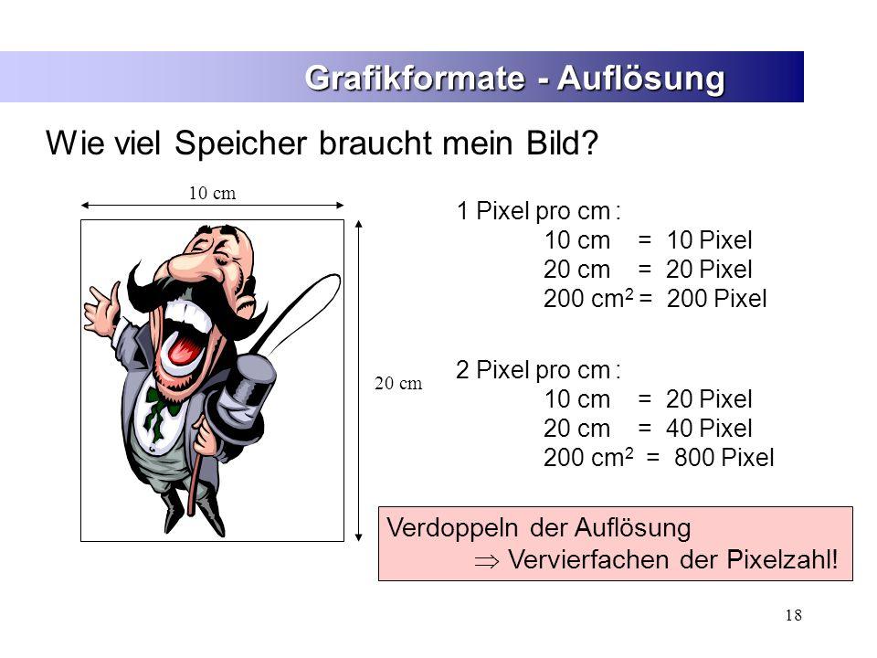 18 Grafikformate - Auflösung Wie viel Speicher braucht mein Bild? 10 cm 20 cm 1 Pixel pro cm : 10 cm = 10 Pixel 20 cm = 20 Pixel 200 cm 2 = 200 Pixel