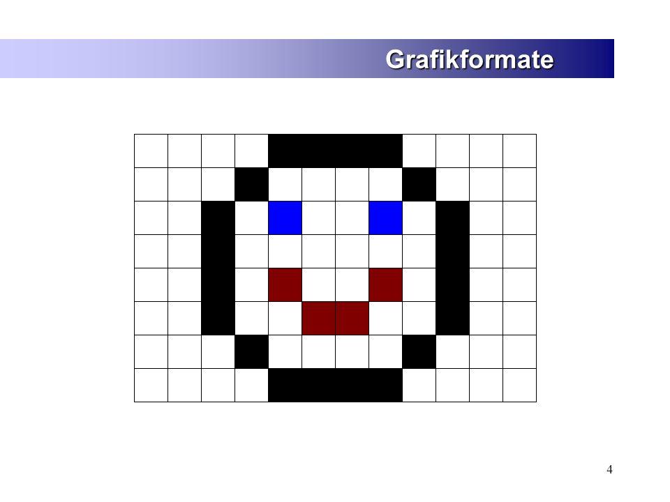 4 Grafikformate