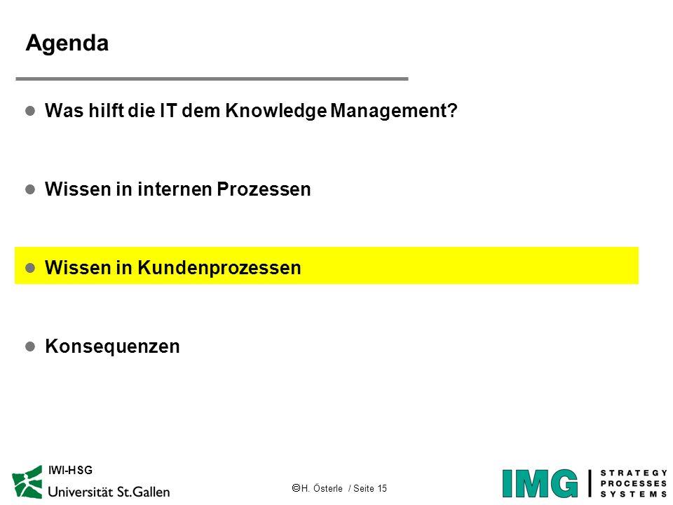 H. Österle / Seite 15 IWI-HSG Agenda l Was hilft die IT dem Knowledge Management? l Wissen in internen Prozessen l Wissen in Kundenprozessen l Konsequ