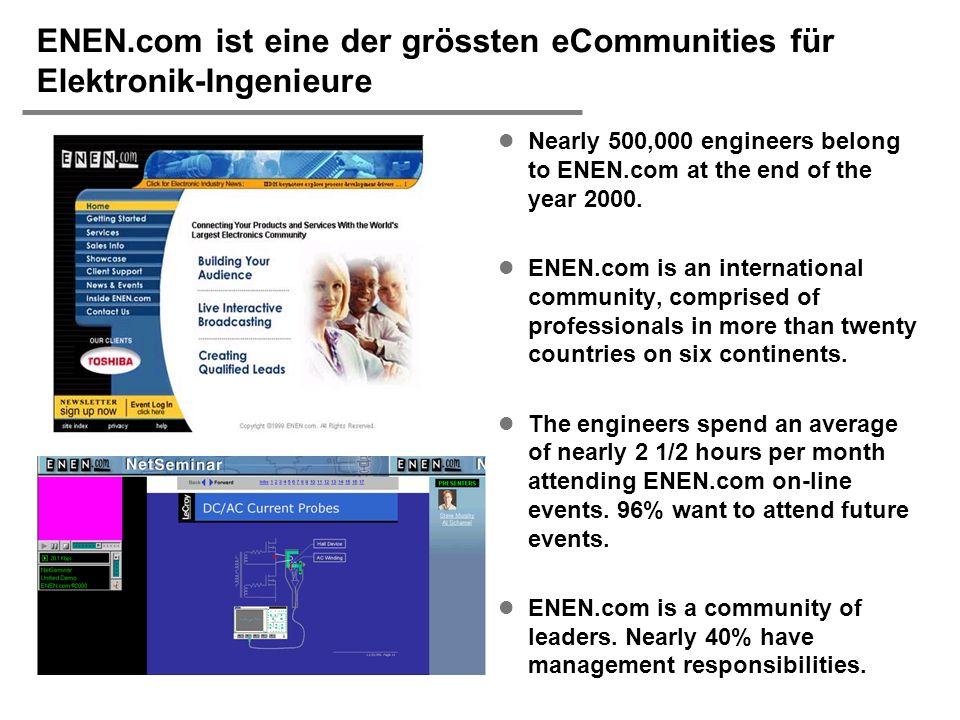 H. Österle / Seite 19 IWI-HSG ENEN.com ist eine der grössten eCommunities für Elektronik-Ingenieure l Nearly 500,000 engineers belong to ENEN.com at t