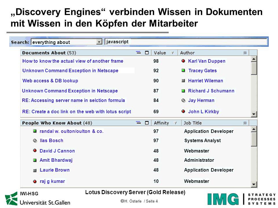 H. Österle / Seite 4 IWI-HSG Discovery Engines verbinden Wissen in Dokumenten mit Wissen in den Köpfen der Mitarbeiter Lotus Discovery Server (Gold Re