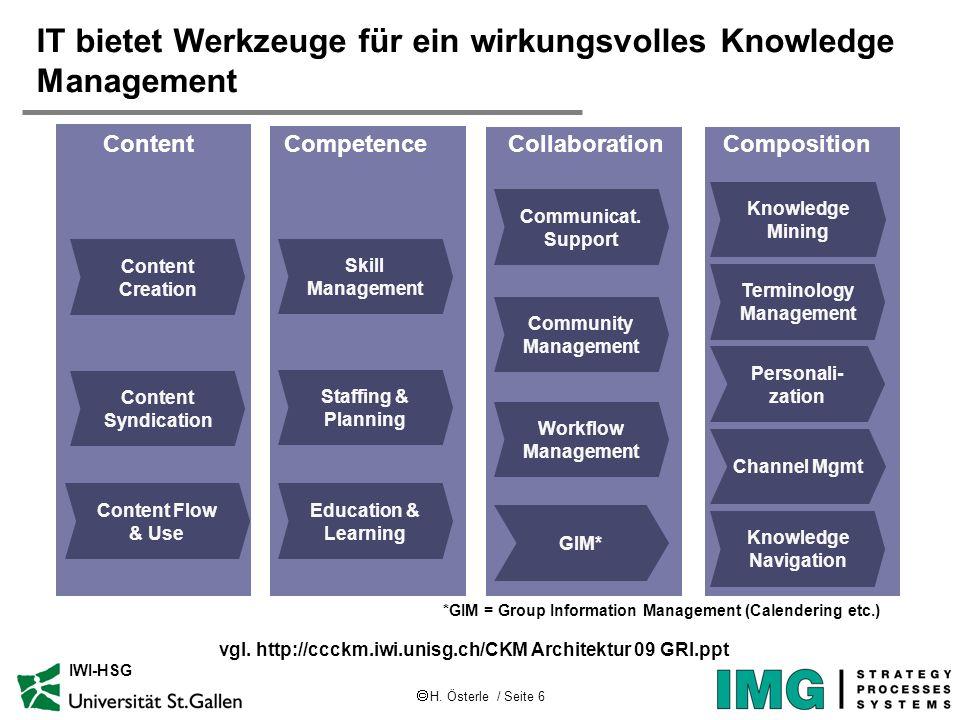 H. Österle / Seite 6 IWI-HSG IT bietet Werkzeuge für ein wirkungsvolles Knowledge Management ContentCompetenceCollaborationComposition Content Flow &