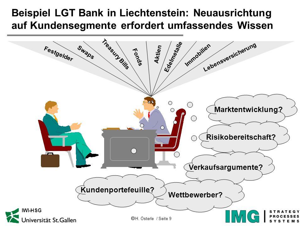 H. Österle / Seite 9 IWI-HSG Beispiel LGT Bank in Liechtenstein: Neuausrichtung auf Kundensegmente erfordert umfassendes Wissen Marktentwicklung? Risi