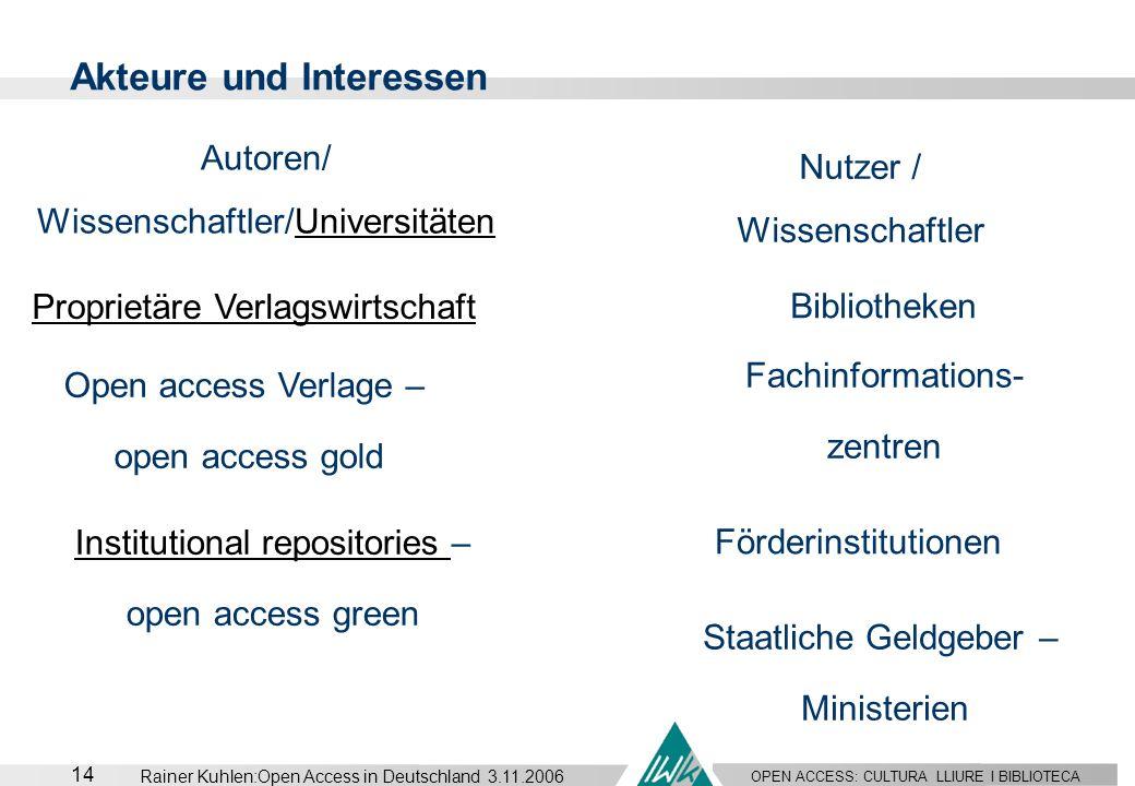 OPEN ACCESS: CULTURA LLIURE I BIBLIOTECA 14 Rainer Kuhlen:Open Access in Deutschland 3.11.2006 Akteure und Interessen Autoren/ Wissenschaftler/Univers