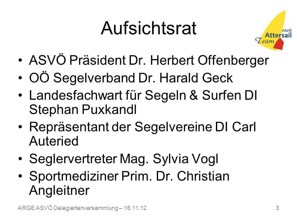 ARGE ASVÖ Delegiertenversammlung – 16.11.123 Aufsichtsrat ASVÖ Präsident Dr.