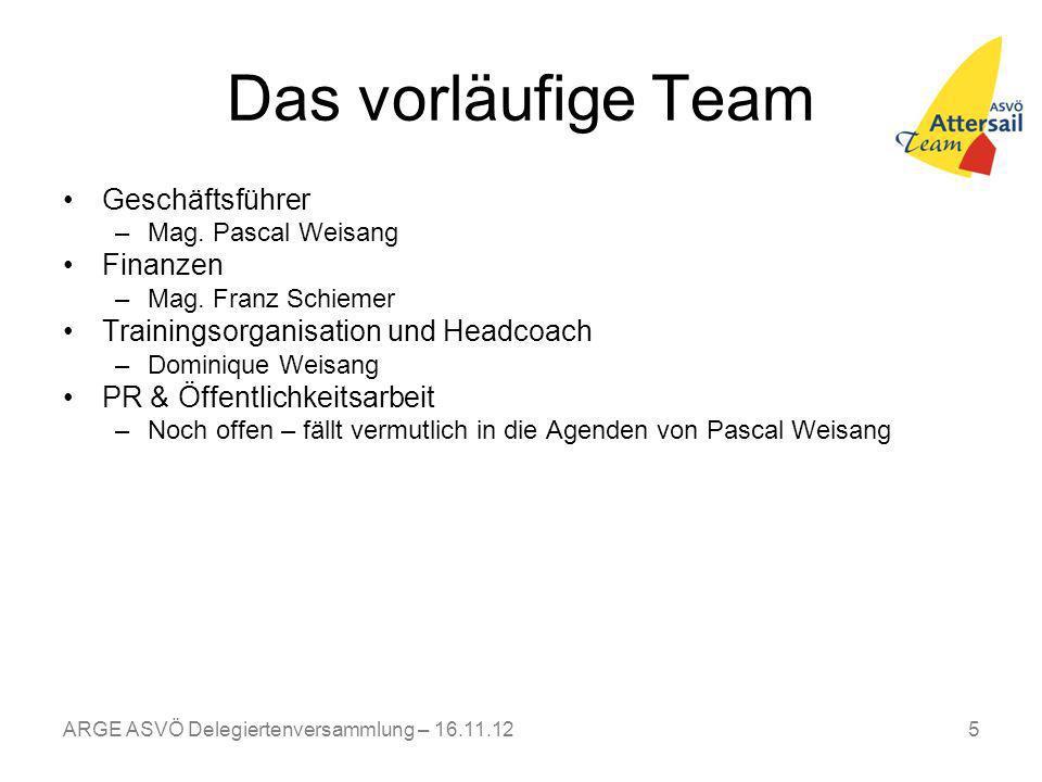ARGE ASVÖ Delegiertenversammlung – 16.11.125 Das vorläufige Team Geschäftsführer –Mag.