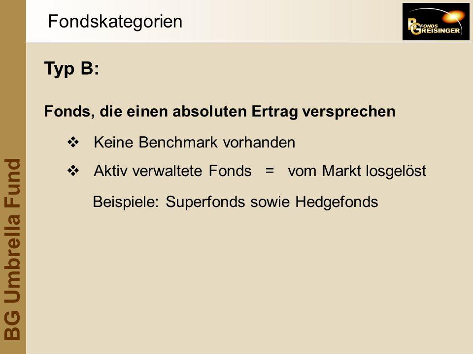 BG Umbrella Fund Fondskategorien Keine Benchmark vorhanden Aktiv verwaltete Fonds = vom Markt losgelöst Fonds, die einen absoluten Ertrag versprechen