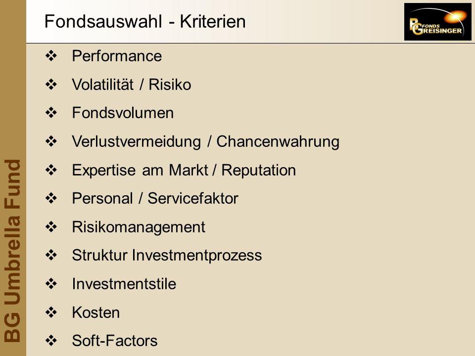 BG Umbrella Fund Fondsauswahl - Kriterien Performance Volatilität / Risiko Fondsvolumen Verlustvermeidung / Chancenwahrung Expertise am Markt / Reputa