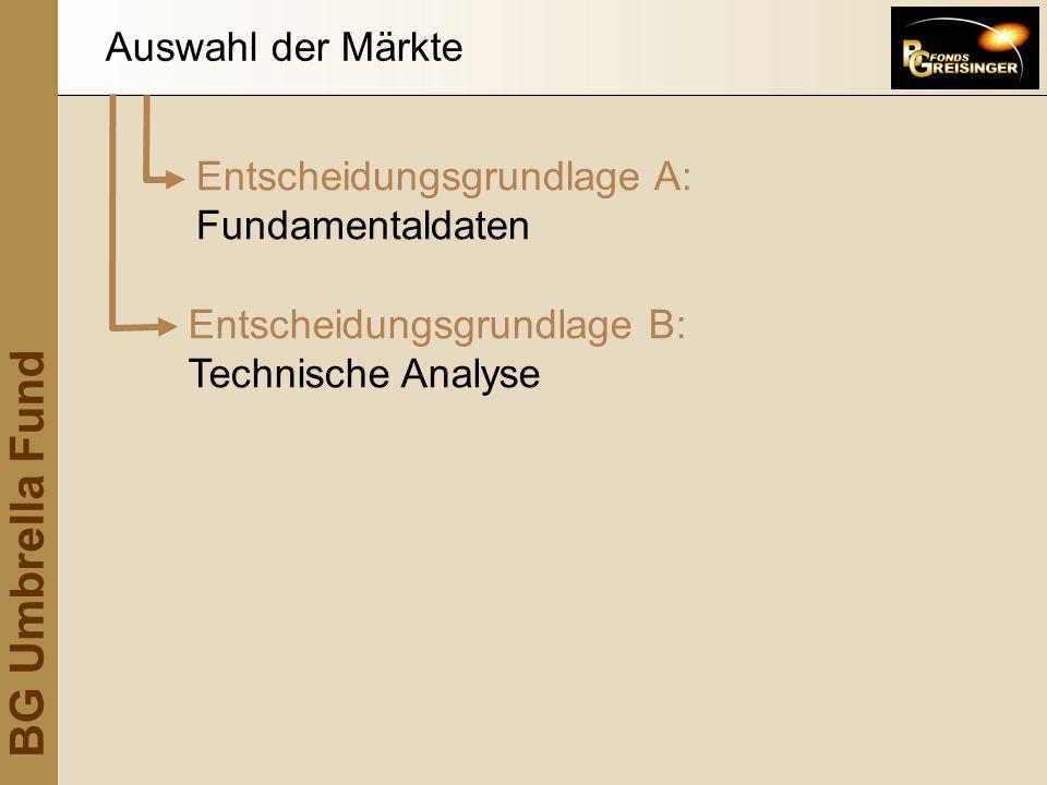 BG Umbrella Fund Entscheidungsgrundlage A: Fundamentaldaten Entscheidungsgrundlage B: Technische Analyse Auswahl der Märkte