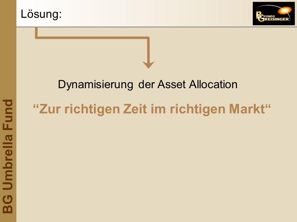 BG Umbrella Fund Dynamisierung der Asset Allocation Lösung: Zur richtigen Zeit im richtigen Markt