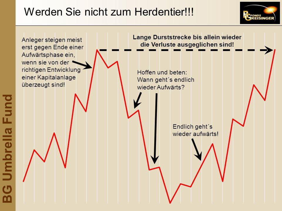 BG Umbrella Fund Lange Durststrecke bis allein wieder die Verluste ausgeglichen sind! Anleger steigen meist erst gegen Ende einer Aufwärtsphase ein, w