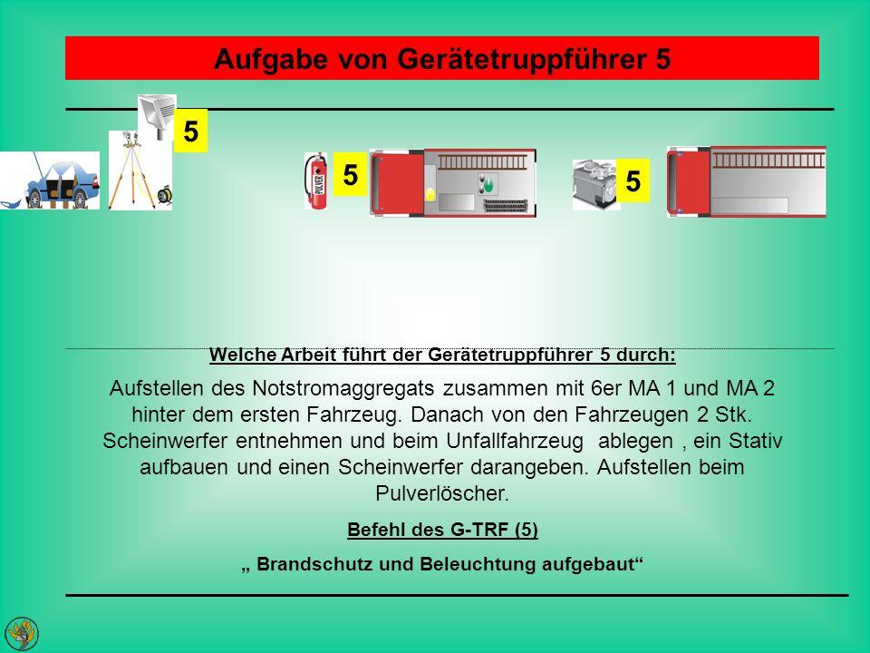 Aufgabe von Gerätetruppführer 5 Welche Arbeit führt der Gerätetruppführer 5 durch: Aufstellen des Notstromaggregats zusammen mit 6er MA 1 und MA 2 hin