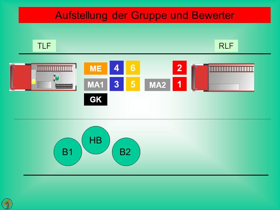 Aufstellung der Gruppe und Bewerter ME 4 6 MA1 3 5 MA2 2 1 GK Hydraulischer Rettungssatz im KRF-B oder KRF-S TLF als Sicherungsfahrzeug TLFKRF-B