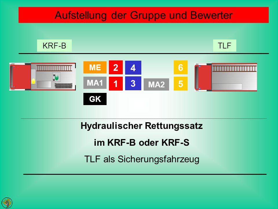 Stufe 1 Bronze ME 46 MA1 35 MA2 2 1 GK RLFTLF Positionen: Werden von der Gruppe bestimmt Sollzeit 130 – 160 Max.