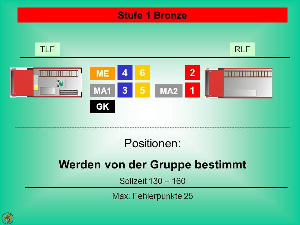 Stufe 1 Bronze ME 46 MA1 35 MA2 2 1 GK RLFTLF Positionen: Werden von der Gruppe bestimmt Sollzeit 130 – 160 Max. Fehlerpunkte 25