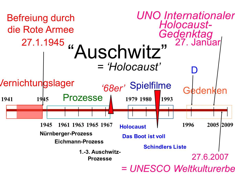 Auschwitz Vernichtungslager Prozesse Spielfilme Gedenken 27.1.1945 27.