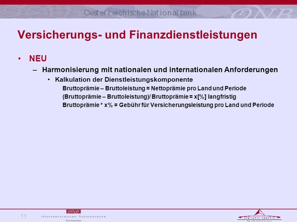 11 Versicherungs- und Finanzdienstleistungen NEU –Harmonisierung mit nationalen und internationalen Anforderungen Kalkulation der Dienstleistungskompo