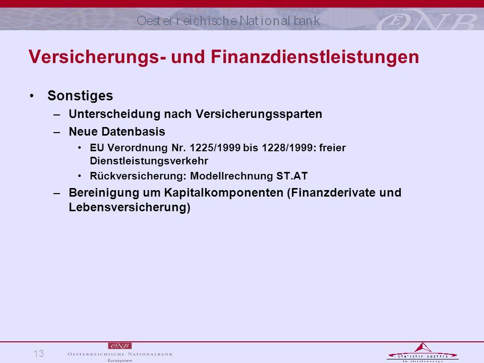 13 Versicherungs- und Finanzdienstleistungen Sonstiges –Unterscheidung nach Versicherungssparten –Neue Datenbasis EU Verordnung Nr. 1225/1999 bis 1228