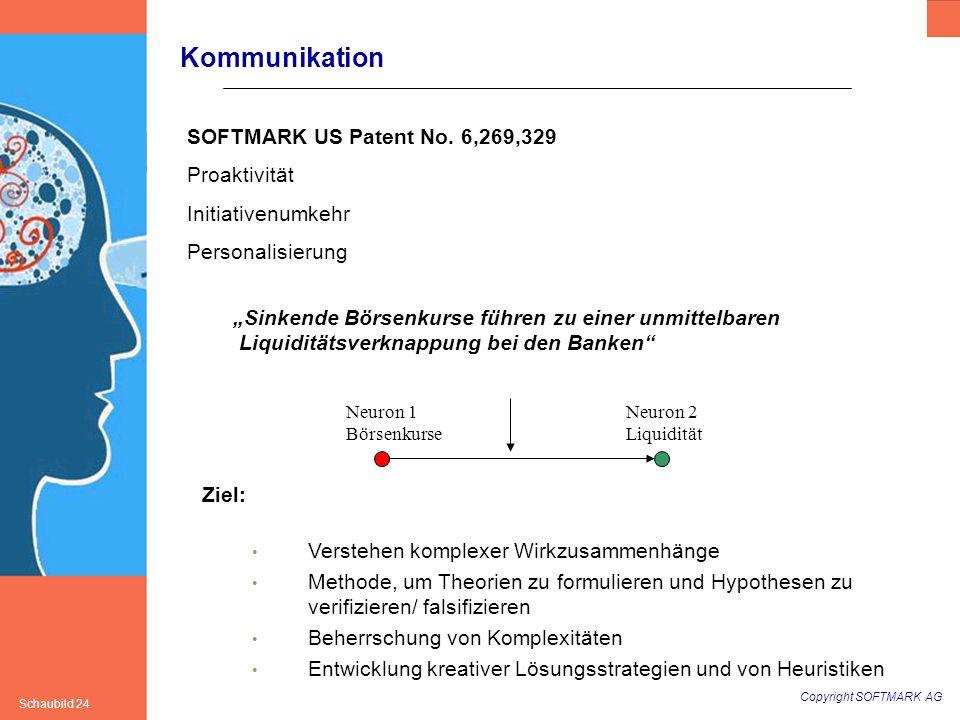 Copyright SOFTMARK AG Schaubild 24 Kommunikation Neuron 1 Börsenkurse Neuron 2 Liquidität Sinkende Börsenkurse führen zu einer unmittelbaren Liquiditä
