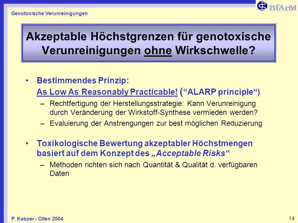 Genotoxische Verunreinigungen 14P. Kasper - Olten 2004 Akzeptable Höchstgrenzen für genotoxische Verunreinigungen ohne Wirkschwelle? Bestimmendes Prin