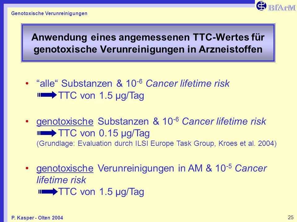 Genotoxische Verunreinigungen 25P. Kasper - Olten 2004 Anwendung eines angemessenen TTC-Wertes für genotoxische Verunreinigungen in Arzneistoffen alle