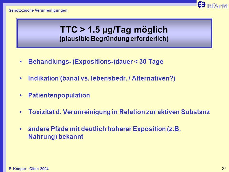 Genotoxische Verunreinigungen 27P. Kasper - Olten 2004 TTC > 1.5 µg/Tag möglich (plausible Begründung erforderlich) Behandlungs- (Expositions-)dauer <