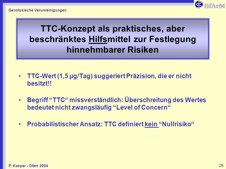 Genotoxische Verunreinigungen 28P. Kasper - Olten 2004 TTC-Konzept als praktisches, aber beschränktes Hilfsmittel zur Festlegung hinnehmbarer Risiken
