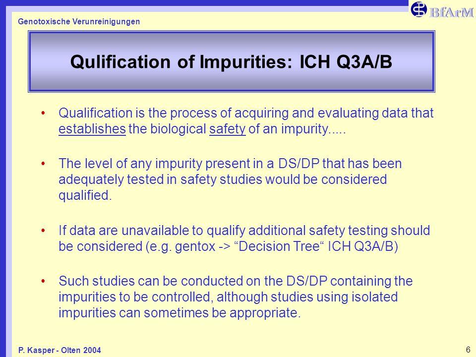Genotoxische Verunreinigungen 6P. Kasper - Olten 2004 Qulification of Impurities: ICH Q3A/B Qualification is the process of acquiring and evaluating d