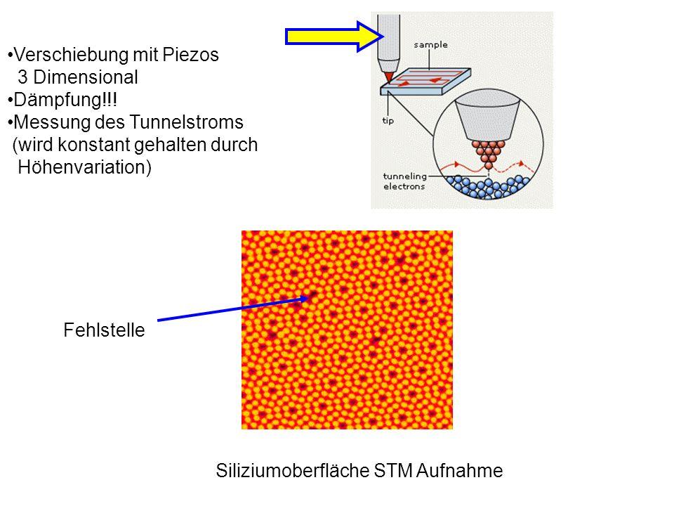 Siliziumoberfläche STM Aufnahme Fehlstelle Verschiebung mit Piezos 3 Dimensional Dämpfung!!! Messung des Tunnelstroms (wird konstant gehalten durch Hö