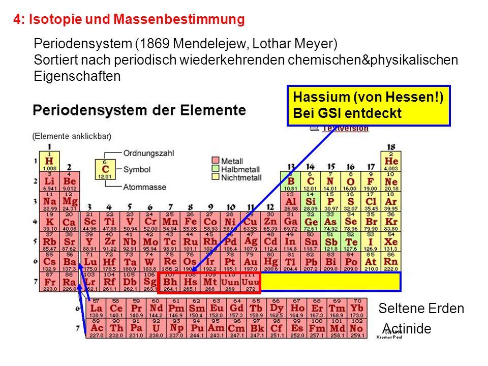 4: Isotopie und Massenbestimmung Periodensystem (1869 Mendelejew, Lothar Meyer) Sortiert nach periodisch wiederkehrenden chemischen&physikalischen Eig