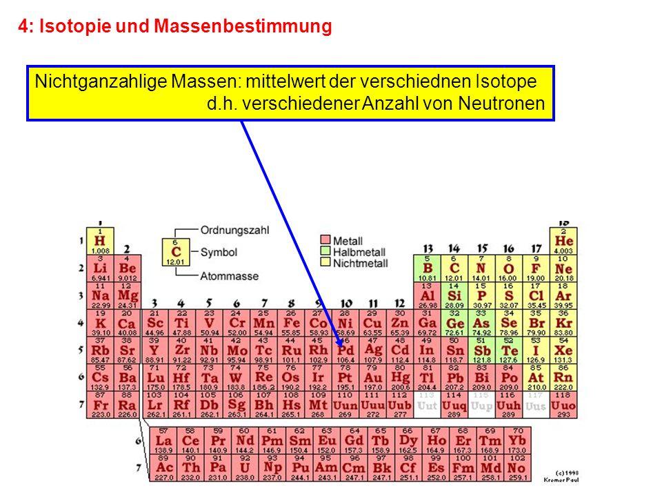 4: Isotopie und Massenbestimmung Nichtganzahlige Massen: mittelwert der verschiednen Isotope d.h. verschiedener Anzahl von Neutronen