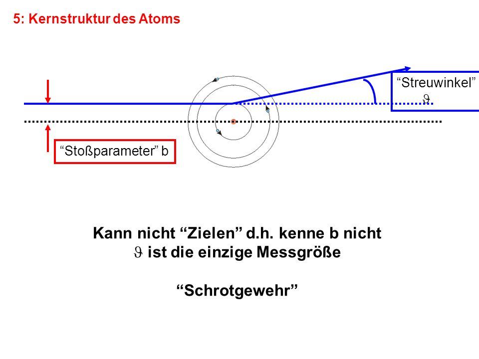5: Kernstruktur des Atoms Stoßparameter b Streuwinkel Z 1 Z 2 e 2 b= 4 o 2mv 2 sin 2 ( /2) Kann nicht Zielen d.h. kenne b nicht ist die einzige Messgr