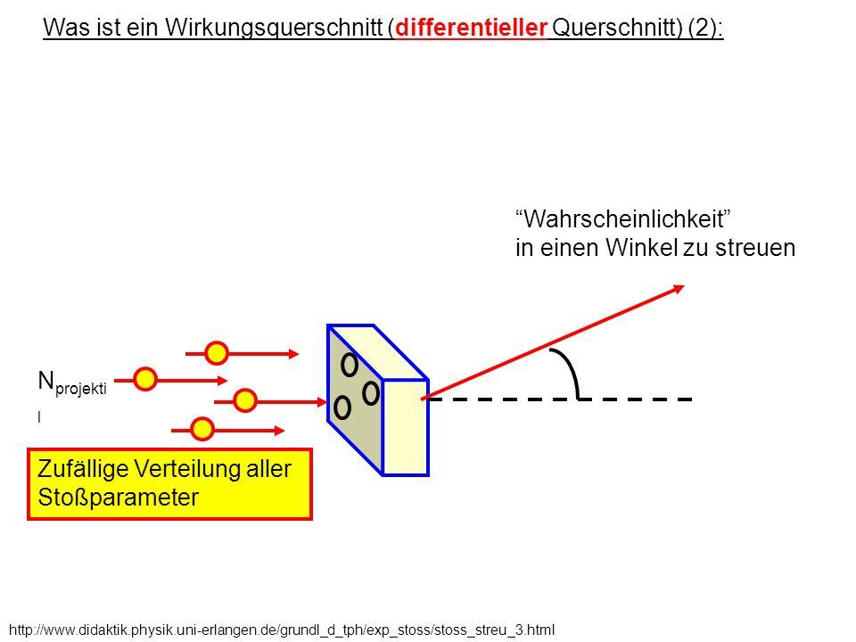 Was ist ein Wirkungsquerschnitt (differentieller Querschnitt) (2): http://www.didaktik.physik.uni-erlangen.de/grundl_d_tph/exp_stoss/stoss_streu_3.htm
