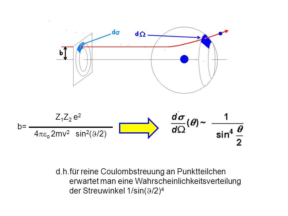 Z 1 Z 2 e 2 b= 4 o 2mv 2 sin 2 ( /2) d.h.für reine Coulombstreuung an Punktteilchen erwartet man eine Wahrscheinlichkeitsverteilung der Streuwinkel 1/
