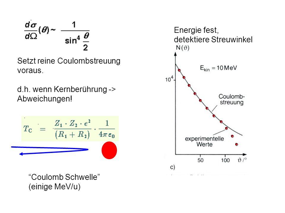 Setzt reine Coulombstreuung voraus. d.h. wenn Kernberührung -> Abweichungen! Coulomb Schwelle (einige MeV/u) Energie fest, detektiere Streuwinkel