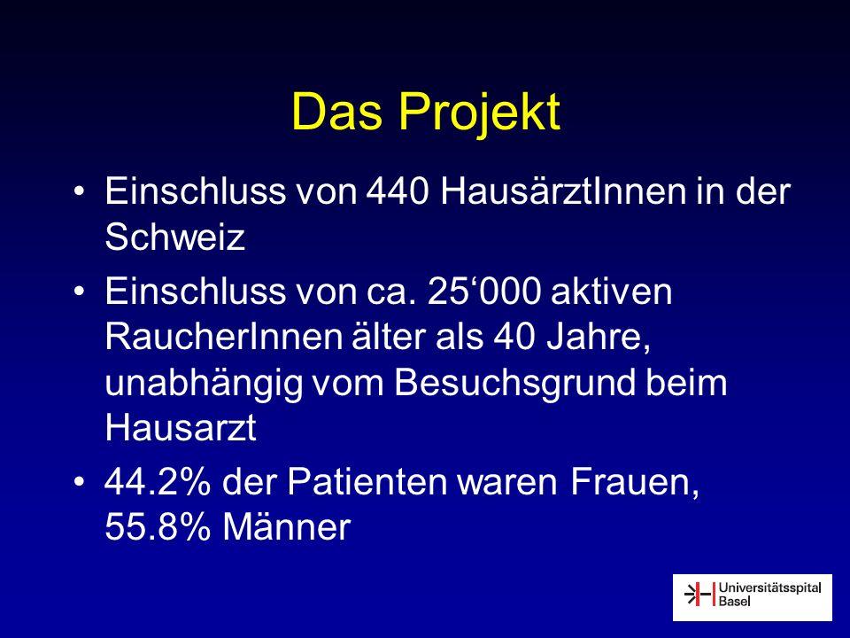Das Projekt Einschluss von 440 HausärztInnen in der Schweiz Einschluss von ca. 25000 aktiven RaucherInnen älter als 40 Jahre, unabhängig vom Besuchsgr