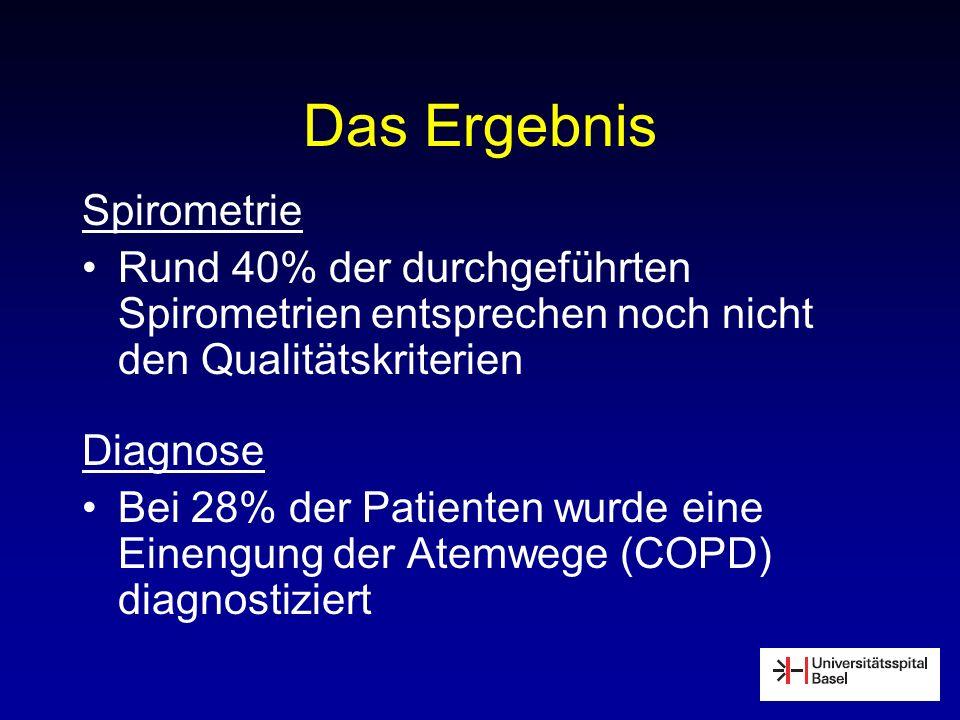 Das Ergebnis Spirometrie Rund 40% der durchgeführten Spirometrien entsprechen noch nicht den Qualitätskriterien Diagnose Bei 28% der Patienten wurde e