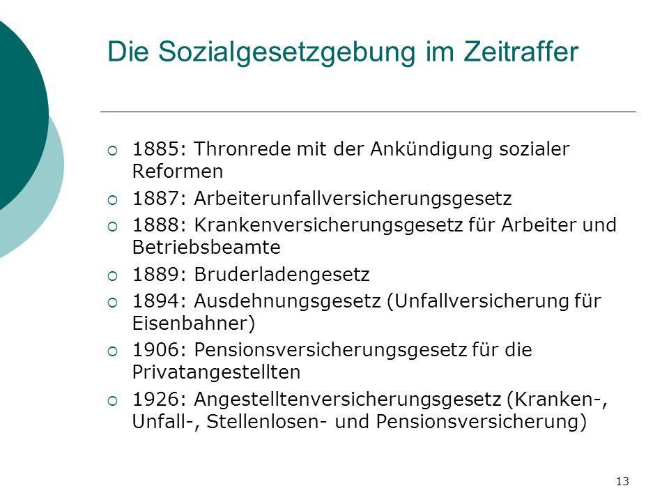 13 Die Sozialgesetzgebung im Zeitraffer 1885: Thronrede mit der Ankündigung sozialer Reformen 1887: Arbeiterunfallversicherungsgesetz 1888: Krankenver