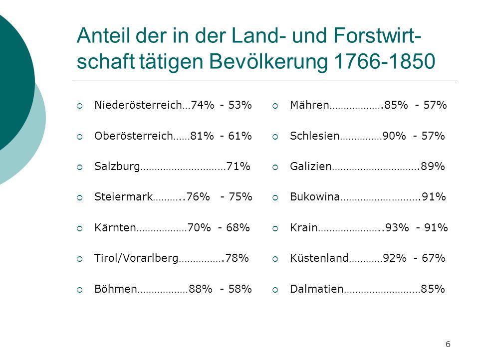 6 Anteil der in der Land- und Forstwirt- schaft tätigen Bevölkerung 1766-1850 Niederösterreich…74% - 53% Oberösterreich……81% - 61% Salzburg…………………………7