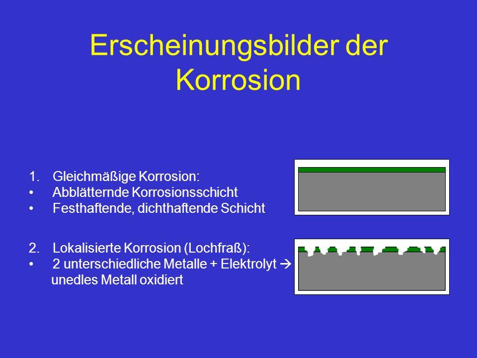 Erscheinungsbilder der Korrosion 1.Gleichmäßige Korrosion: Abblätternde Korrosionsschicht Festhaftende, dichthaftende Schicht 2.Lokalisierte Korrosion (Lochfraß): 2 unterschiedliche Metalle + Elektrolyt unedles Metall oxidiert