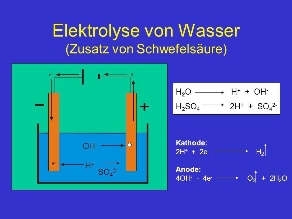 Elektrolyse von Wasser (Zusatz von Schwefelsäure) H+H+ OH - e - e - e - SO 4 2- H 2 O H + + OH - H 2 SO 4 2H + + SO 4 2- Kathode: 2H + + 2e - H 2 Anode: 4OH - - 4e - O 2 + 2H 2 O