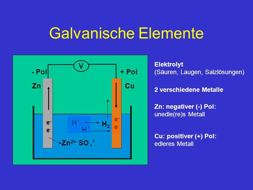 H + H + SO 4 2- Galvanische Elemente + Pol- Pol V Cu: positiver (+) Pol: edleres Metall Elektrolyt (Säuren, Laugen, Salzlösungen) 2 verschiedene Metalle H2H2 Zn: negativer (-) Pol: unedle(re)s Metall Cu Zn 2+ Zn e-e-e-e- e-e-e-e-