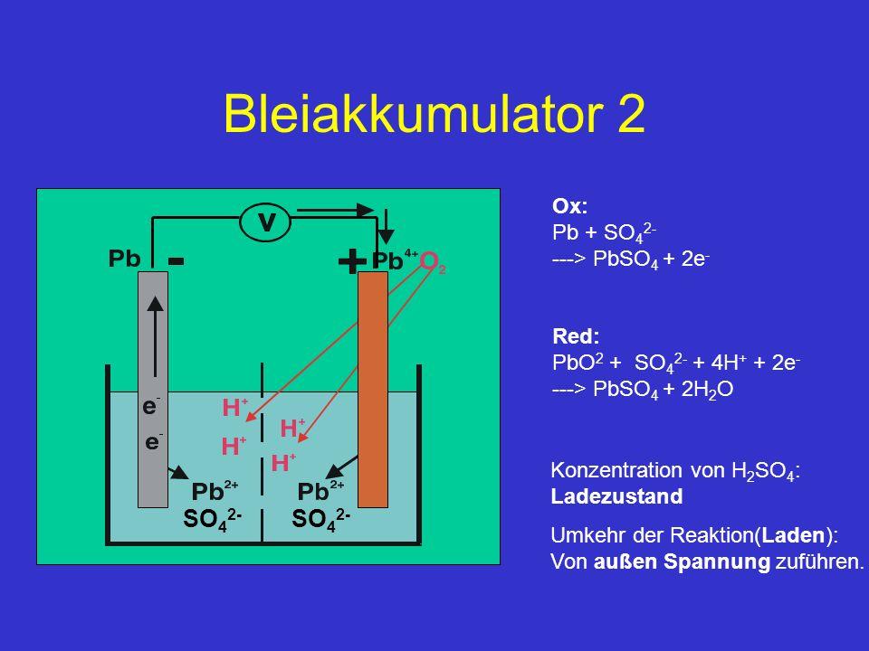 Bleiakkumulator 2 Red: PbO 2 + SO 4 2- + 4H + + 2e - ---> PbSO 4 + 2H 2 O Ox: Pb + SO 4 2- ---> PbSO 4 + 2e - Konzentration von H 2 SO 4 : Ladezustand Umkehr der Reaktion(Laden): Von außen Spannung zuführen.